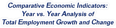 Texas - Year vs. Year Analysis of Total Employment Growth and Change, 1969-2015