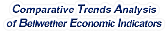 Texas - Comparative Trends Analysis of Bellwether Economic Indicators, 1969-2015