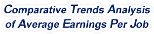 Texas - Comparative Trends Analysis of Average Earnings Per Job, 1969-2015
