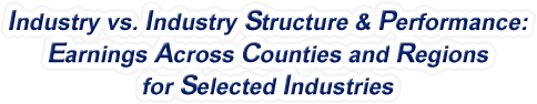 Texas - Industry vs. Industry Structure & Performance: Employment Across Counties and Regions for Selected Industries