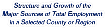 Texas Structure & Growth of the Major Sources of Total Employment in a Selected County or Region